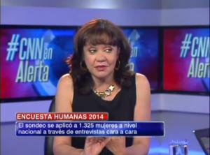 Encuesta Humanas 2014: El 83,2% de las mujeres continúa esperando igualdad entre géneros