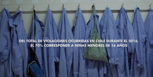 Del total de violaciones ocurridas en Chile durante el 2016, el 70% corresponde a niñas menores de 16 años.