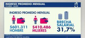 #LOJUSTOCHV: La campaña por la lucha contra la brecha salarial