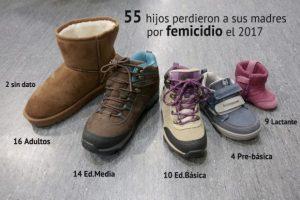 Los hijos-as del femicidio: la cara invisible de la violencia de género