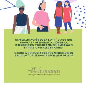 Estudio implementación de la ley Nº 21.030: casos IVE reportados por Ministerio de Salud hasta diciembre de 2019